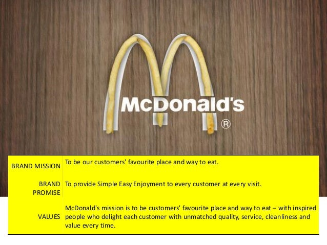 mcdonalds brand architecture Restaurants + architecture since being selected as one of the exclusive architectural vendors for mcdonald's national new building and major remodel programs.