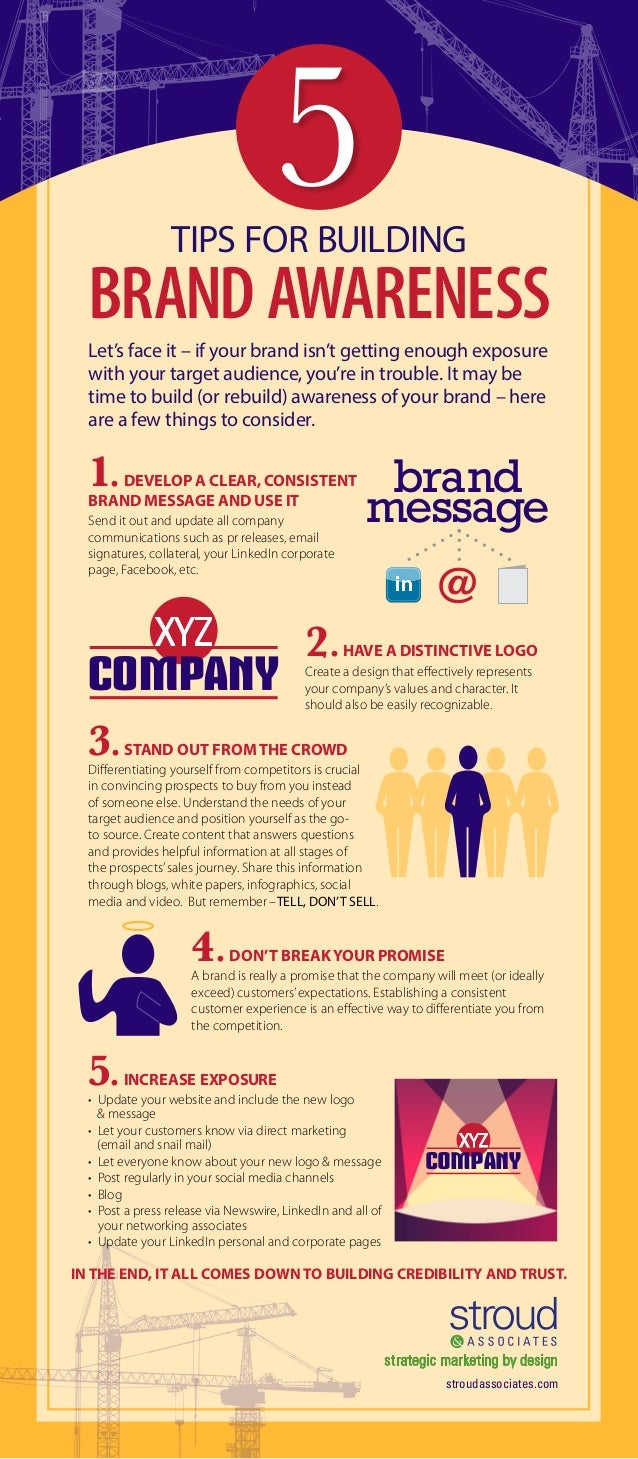 brand awareness and preference ในการสร้างพลังให้เกิด brand awareness , brand preference และ brand loyalty ต้องยึดหลัก 8.