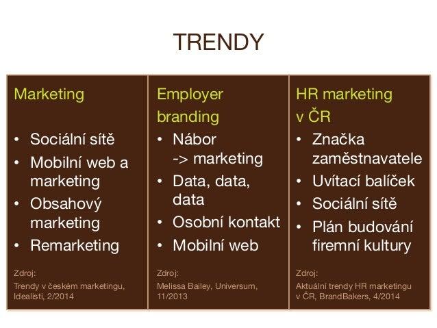 Nábor zaměstnanců jako marketing a obchod / Recruiting in the Footsteps of Marketing Slide 3