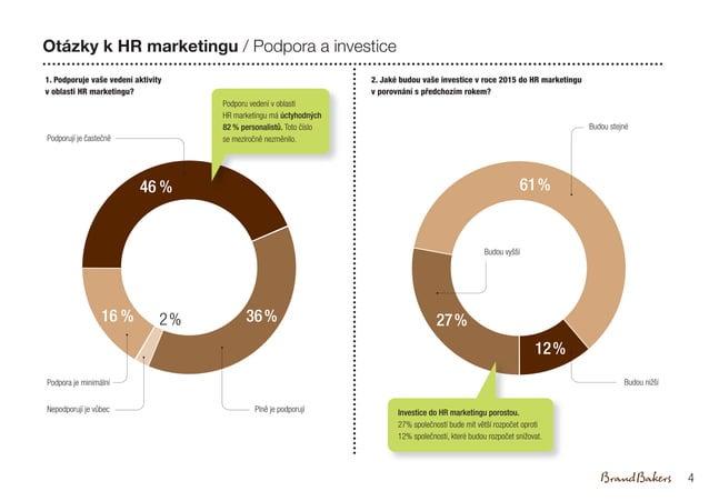 Otázky k HR marketingu / Podpora a investice 1. Podporuje vaše vedení aktivity v oblasti HR marketingu? 2. Jaké budou vaše...