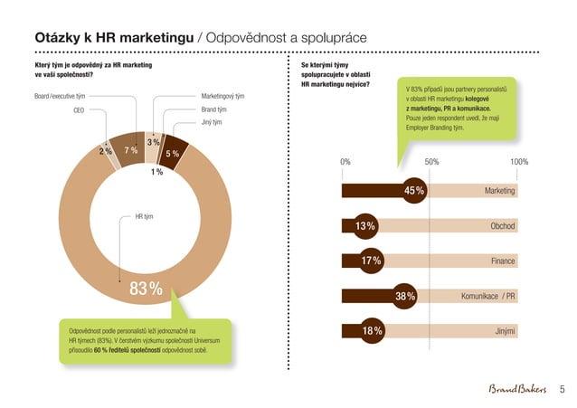 Otázky k HR marketingu / Odpovědnost a spolupráce Který tým je odpovědný za HR marketing ve vaší společnosti? Se kterými t...