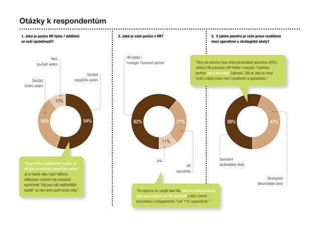 Otázky k respondentům 1. Jaká je pozice HR týmu / oddělení ve vaší společnosti? 2. Jaká je vaše pozice v HR? 3. V jakém po...