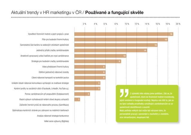 Vysvětlení firemních hodnot a jejich projevů v praxi Plán pro budování firemní kultury Samostatná část kariéra na webových...