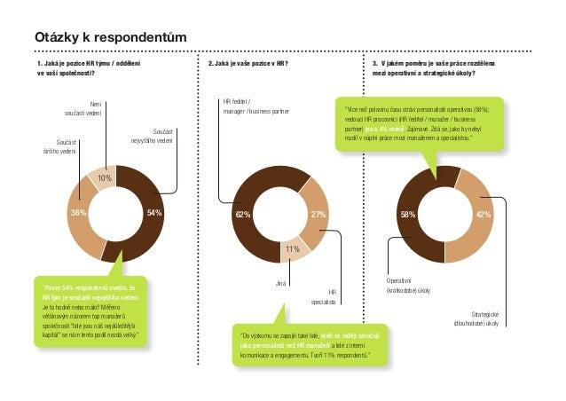 Výzkum trendů HR marketingu v České republice 2014 Slide 3