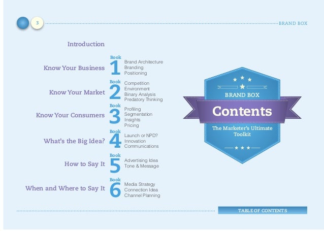 Brand Box 1 - Know Your Business - The Marketer's Ultimate Toolkit Slide 3