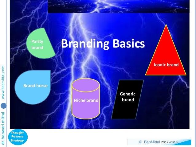 BRANDING BASICS 2020                                Parity                                brand     Branding Basics       ...
