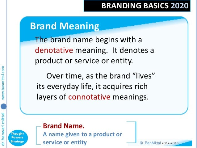 Brand Buildingcore Concepts For All Brandsworkhorse To Iconic - True meaning brand names