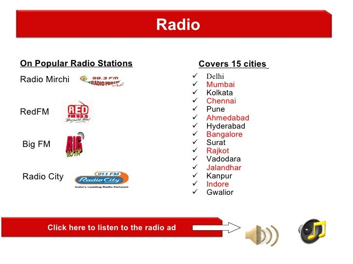 On Popular Radio Stations Radio Mirchi  RedFM Big FM  Radio City <ul><li>Delhi </li></ul><ul><li>Mumbai </li></ul><ul><li>...