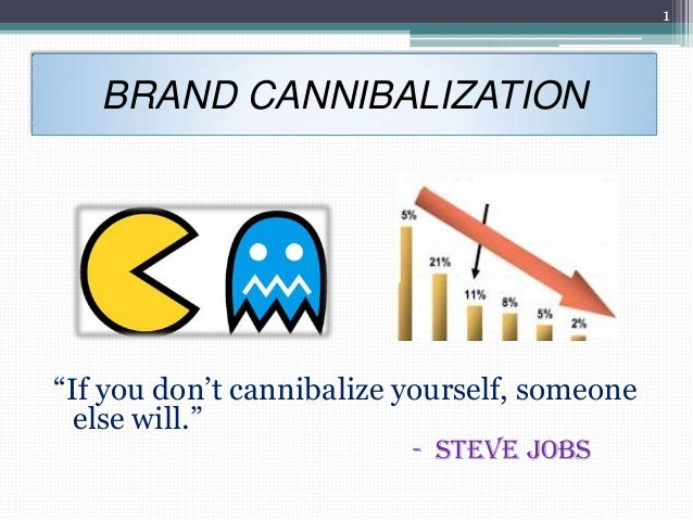What is market cannibalization?
