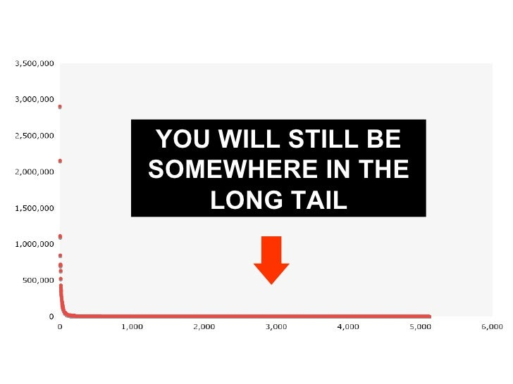 YOU WILL STILL BE SOMEWHERE IN THE LONG TAIL