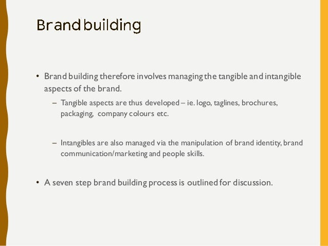 brand image and brand identity pdf