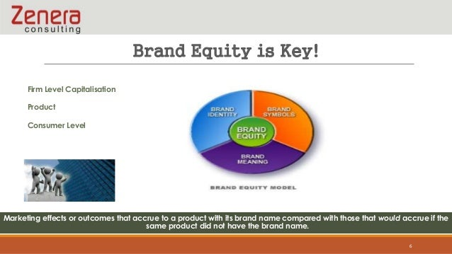 What Is Brand Equity & Why Is It Valuable?