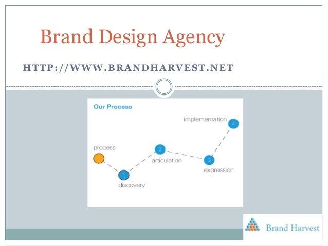 Brand design agency for Household design agency