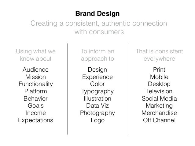 Brand Design Creating a consistent, authentic connection with consumers Audience Mission Functionality Platform Behavior G...