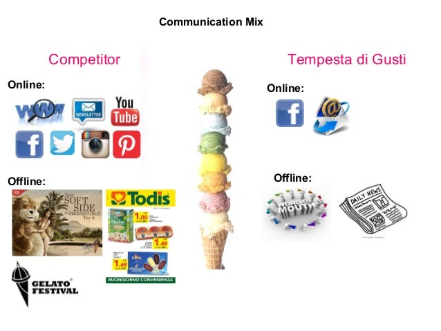 Communication Mix Competitor Tempesta di Gusti Online: Online: Offline: Offline: