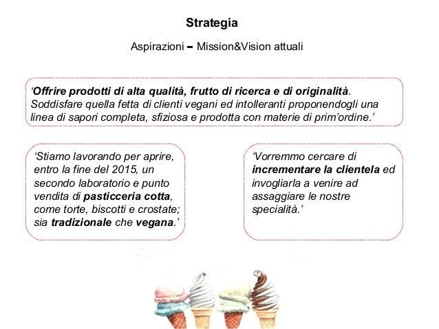 Strategia Aspirazioni – Mission&Vision attuali 'Offrire prodotti di alta qualità, frutto di ricerca e di originalità. Sodd...