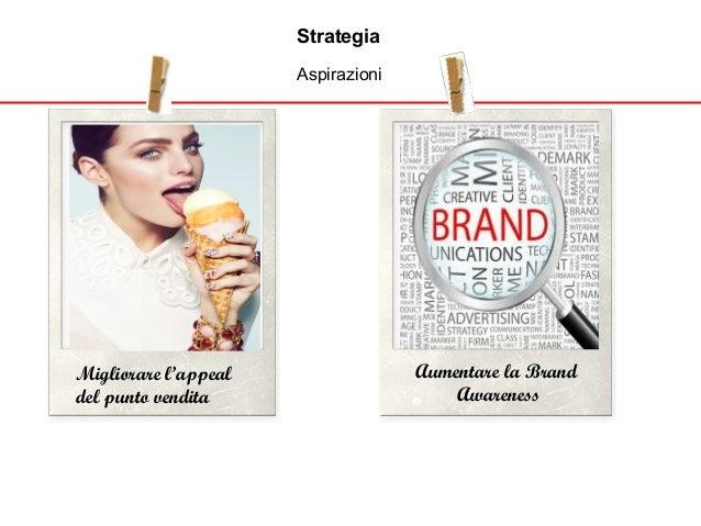 Strategia Aspirazioni Migliorare l'appeal del punto vendita Aumentare la Brand Awareness