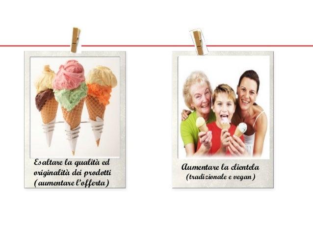 Esaltare la qualità ed originalità dei prodotti (aumentare l'offerta) Aumentare la clientela (tradizionale e vegan)