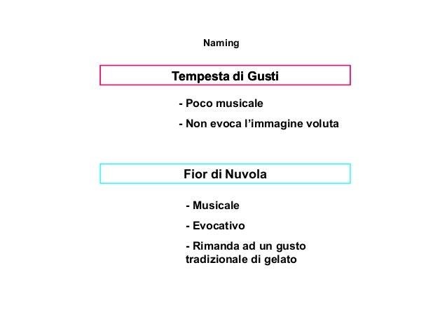 Naming Tempesta di Gusti - Poco musicale - Non evoca l'immagine voluta Tempesta di Gusti Fior di Nuvola - Musicale - Evoca...