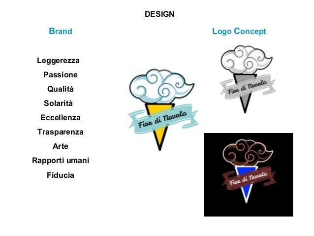DESIGN Brand Leggerezza Passione Qualità Solarità Eccellenza Trasparenza Arte Rapporti umani Fiducia Logo Concept