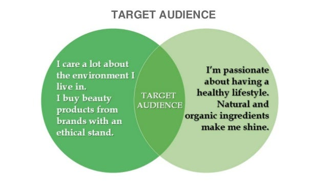 Brand DNA: The Body Shop