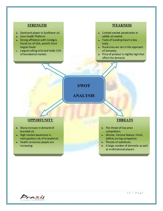 swot analysis of omega Omega protein corp due diligence report including financial, swot, competitors and industry analysis.