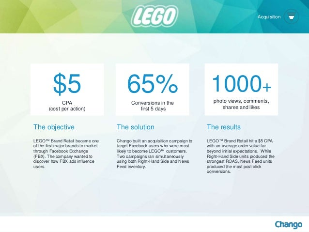 The objective LEGO™ Brand Retail became one of the first major brands to market through Facebook Exchange (FBX). The compa...