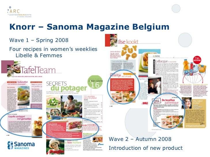 Branded content for Sanoma magazines belgium
