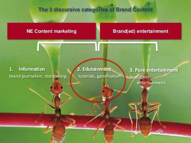 Different evolutions NE content marketing Brand(ded) entertainment production distribution Customized messages (AI) Enable...