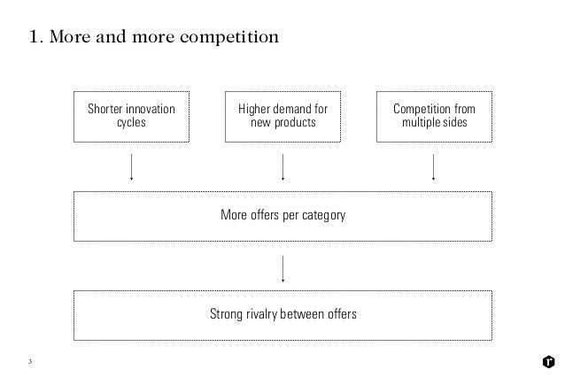Branded Customer Experience –Bridging promise and fulfillment Slide 3