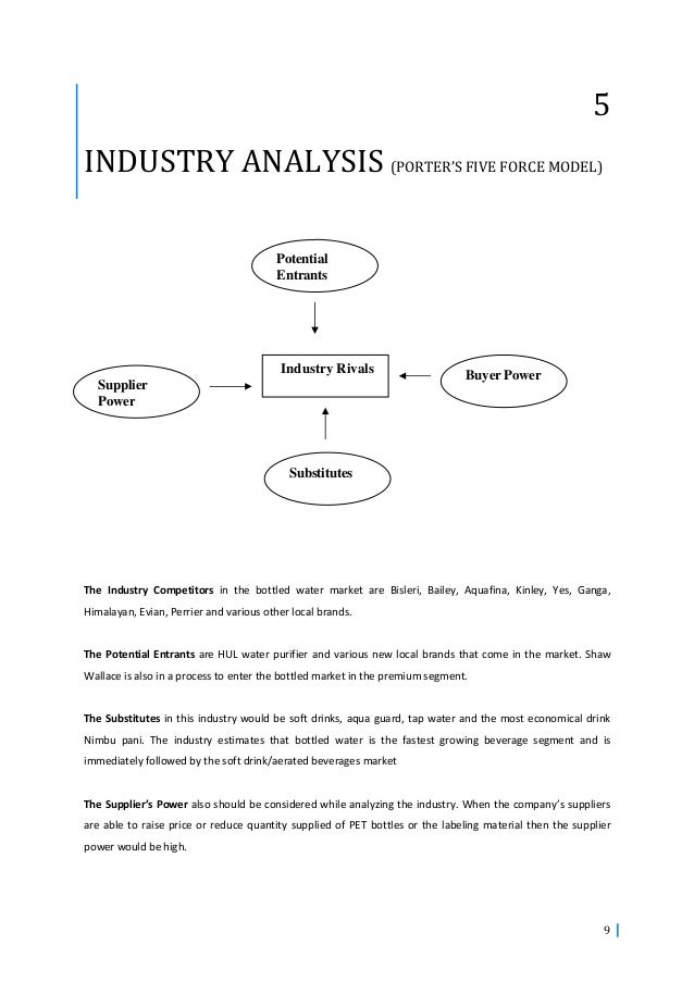 porters five forces for bottled water industry in india Market research report on the bottled water industry, with bottled water statistics, industry trends, and market analysis.
