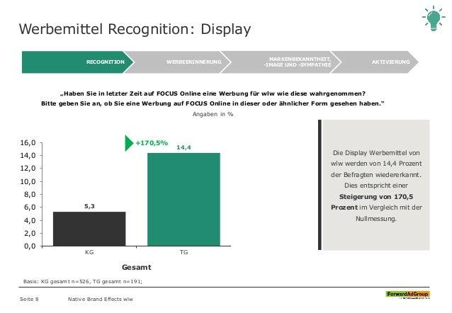 """Werbemittel Recognition: Display Native Brand Effects wlw """"Haben Sie in letzter Zeit auf FOCUS Online eine Werbung für wlw..."""