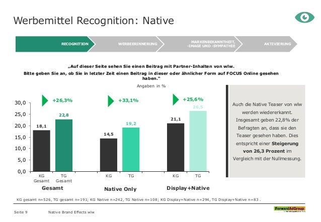 """Werbemittel Recognition: Native Native Brand Effects wlw """"Auf dieser Seite sehen Sie einen Beitrag mit Partner-Inhalten vo..."""