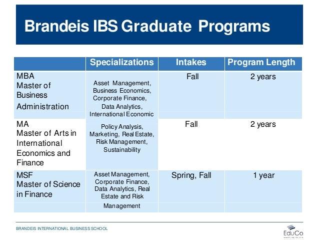 Brandeis IBS Graduate Programs Specializations Intakes Program Length MBA Master of Business Asset Management, Business Ec...