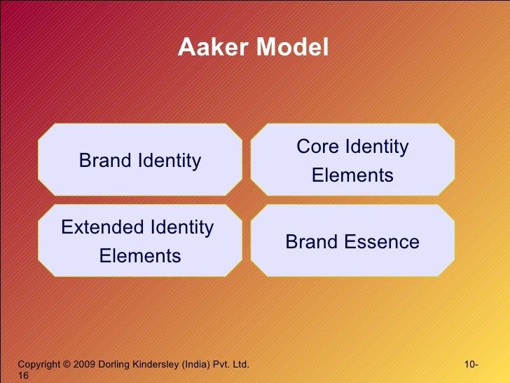 Aaker Model  Brand Identity Extended Identity  Elements Brand Essence Core Identity Elements
