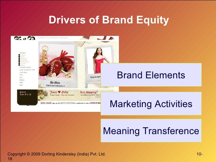 Drivers of Brand Equity Brand Elements Marketing Activities Meaning Transference