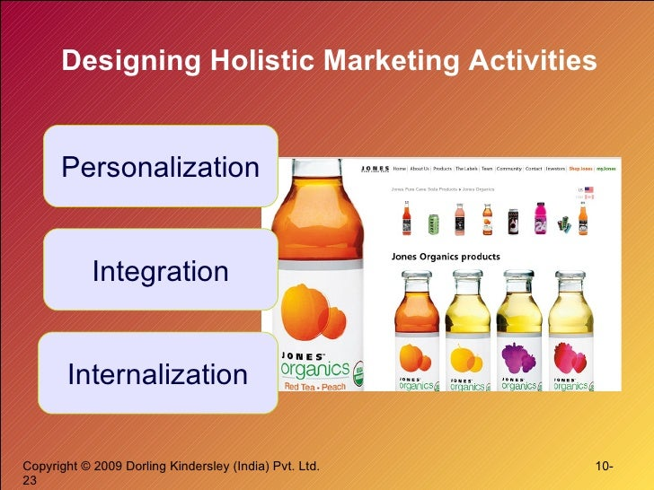Designing Holistic Marketing Activities Personalization Integration Internalization