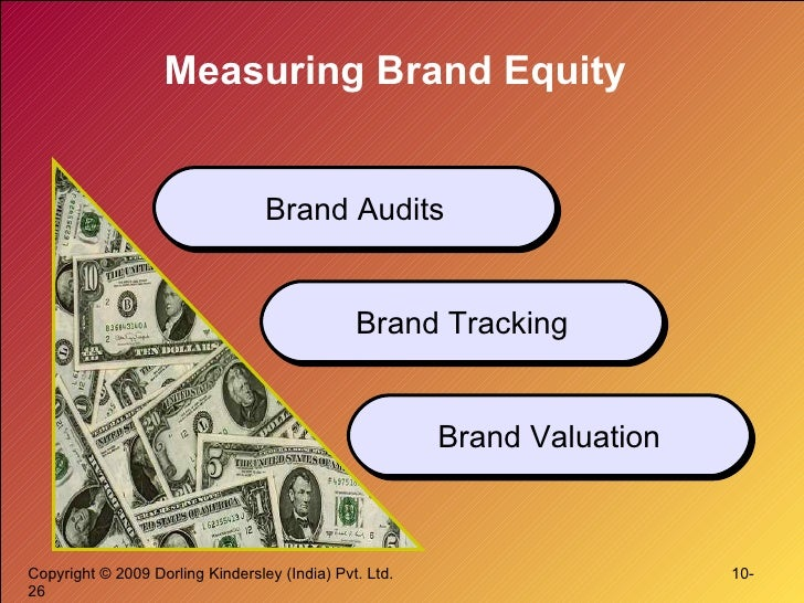 Measuring Brand Equity Brand Audits Brand Tracking Brand Valuation