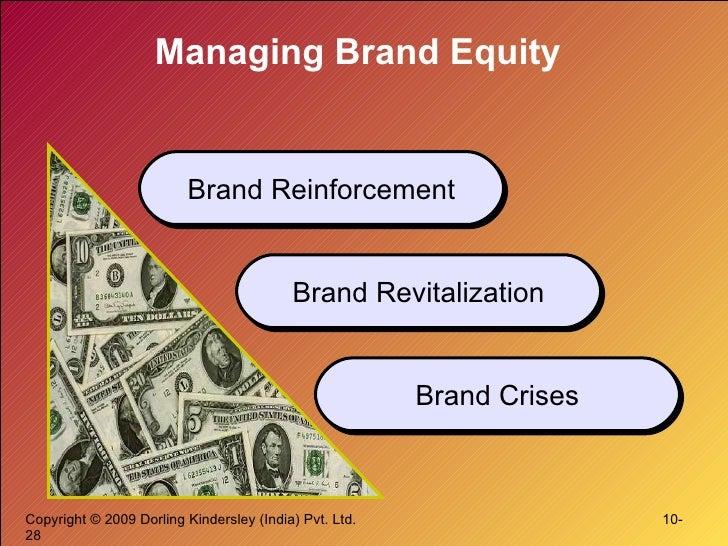 Managing Brand Equity Brand Reinforcement Brand Revitalization Brand Crises