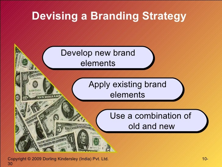 Devising a Branding Strategy Develop new brand elements Apply existing brand elements Use a combination of  old and new