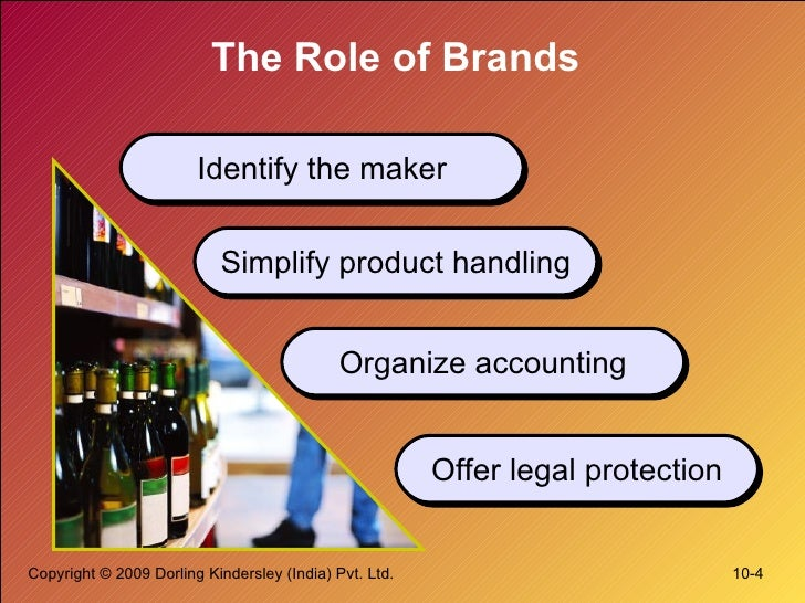 The Role of Brands Identify the maker Simplify product handling Organize accounting Offer legal protection
