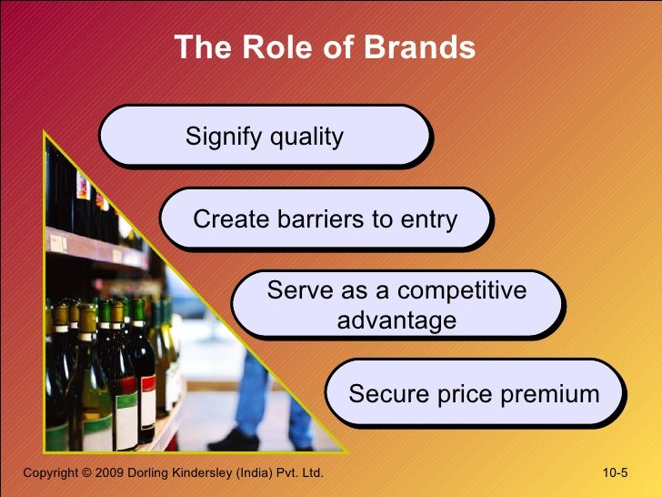 The Role of Brands Signify quality Create barriers to entry Serve as a competitive advantage Secure price premium