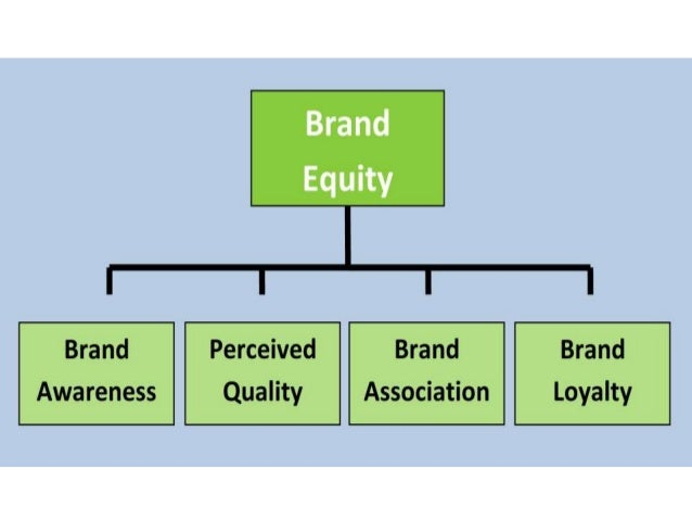 what is the brand image and sources of equity for the nivea brand Brand equity is a set of brand assets and liabilities linked to a brand name and symbol that impact value provided by a product or service brand equity has several dimensions like brand awareness (strength of brand in consumer's memory), brand image (consumer perception and preferences for a.