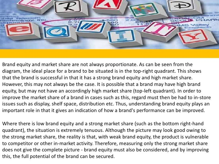 Brand equity and market share are not always proportionate. As can be seen from the diagram, the ideal place for a brand t...