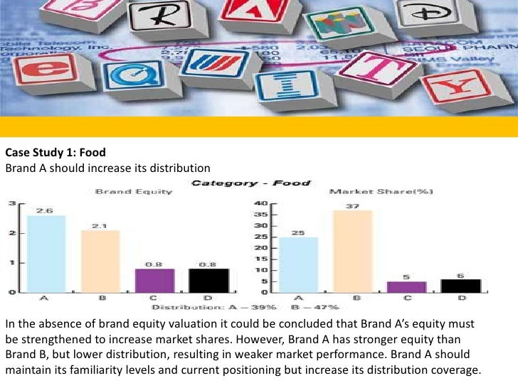 Case Study 1: Food<br />Brand A should increase its distribution<br /><br /><br />In the absence of brand equity valuati...