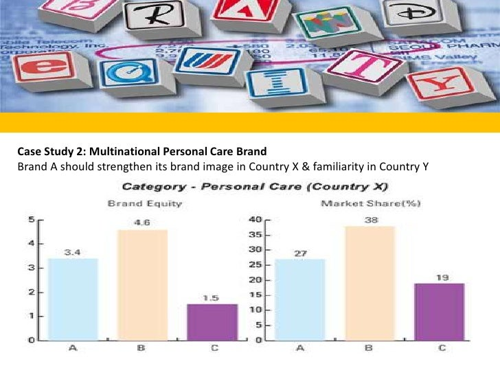 Case Study 2: Multinational Personal Care Brand<br />Brand A should strengthen its brand image in Country X & familiarity ...