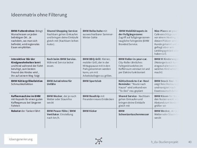 Bmw E Kühlschrank: Haier HRF 521DS6 u2013 NoFrost Side by ...