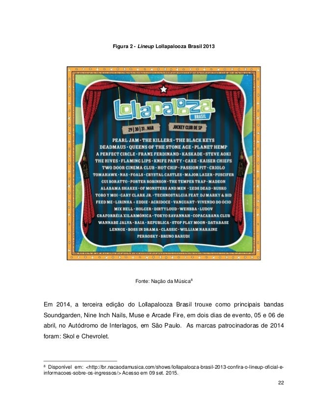 Brand Experience no Lollapalooza: analise das estratégias de