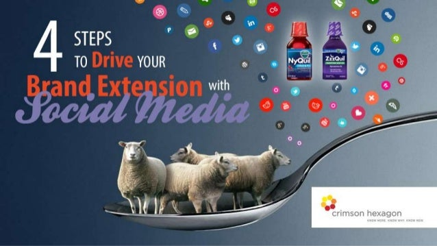 WHY SOCIAL MEDIA MAY HOLD THE KEY TO YOUR NEXT SUCCESSFUL BRAND EXTENSION PROPRIETARY & CONFIDENTIAL © CRIMSON HEXAGON, IN...