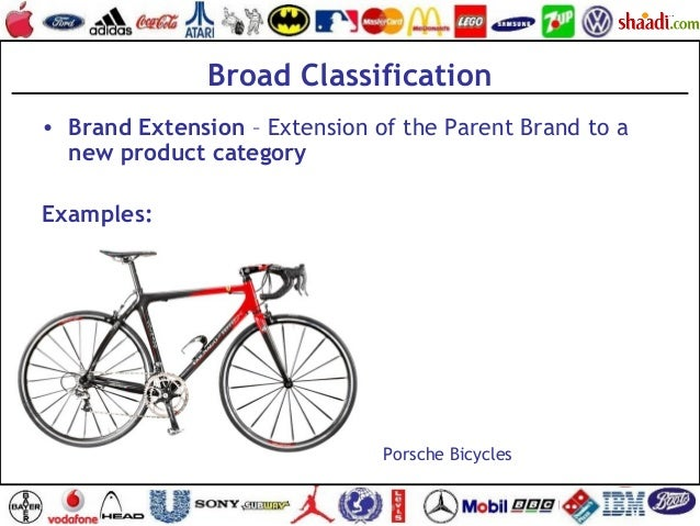Broad Classification • Brand Extension – Extension of the Parent Brand to a new product category Examples: Porsche Bicycles